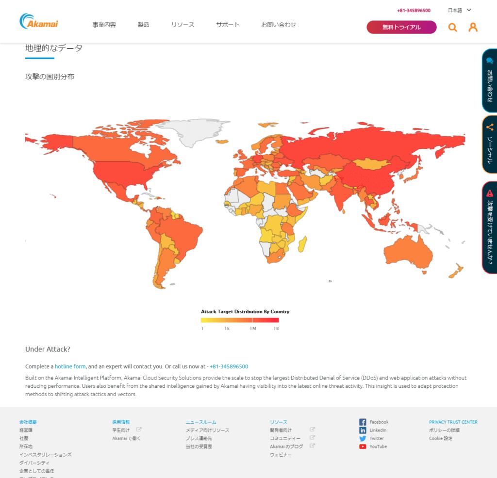 ウェブ攻撃の可視化 サイト
